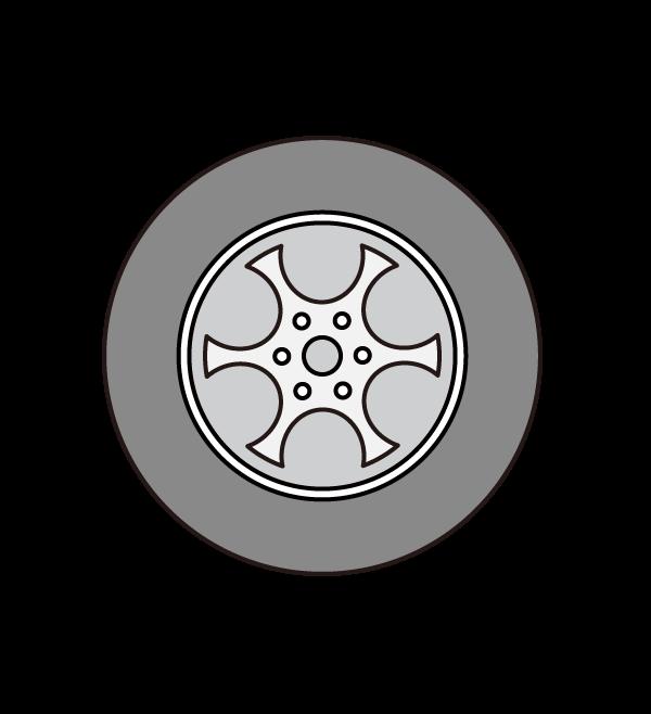 粉体塗装製品タイヤホイール